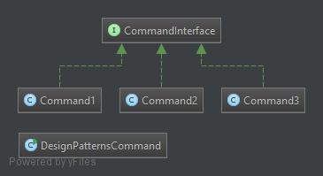 Design Pattern - Command